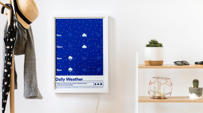 Smart Weather Poster
